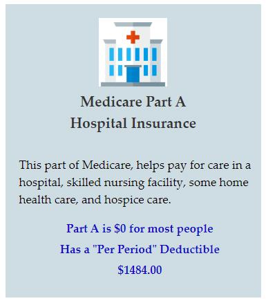 Medicare Medical Insurance Part A