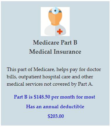 Medicare Medical Insurance Part B